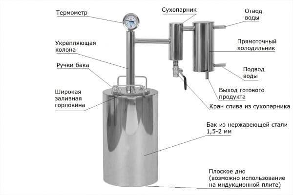 Схема изготовления самогонных аппаратов самогонный аппарат ударница купить в спб
